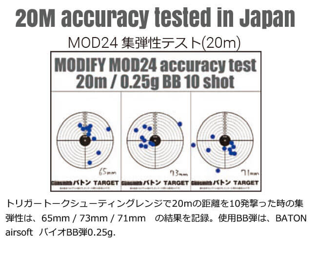 MOD24 20M accuracy tested in Japan: Trigger talk Recorded results of 65mm / 73mm / 71mm, when shoot 10 shots at a distance of 20m at the shooting range. Use bb pellet, BATON airsoft Bio bb pellet 0.25g.